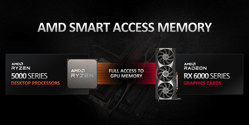 Smart Access Memory Technologie (Bildquelle: AMD)